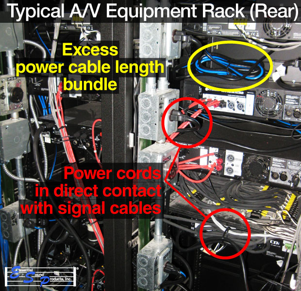 Audio/Video Equipment Rack Power Cable Poor Practices Excess Length Coiled Contacting Signal Cables - Essential Sound Products