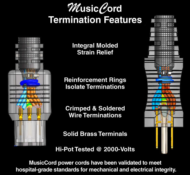 MusicCord Power Cord Plug and Connector Termination Road Worthy Build Quality
